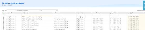 Overzicht standaard e-mails